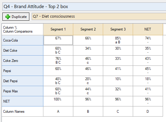 Table of top 2 box by Segment